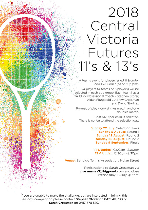 Central Victoria Futures Competition – 11's And 13's – Enter Now!